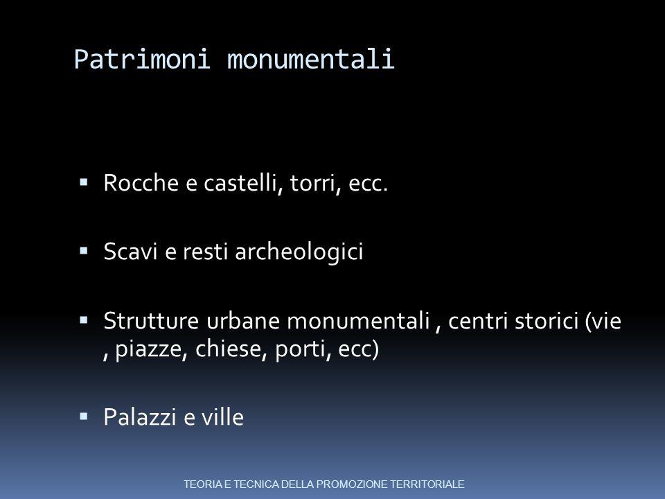 Patrimoni monumentali