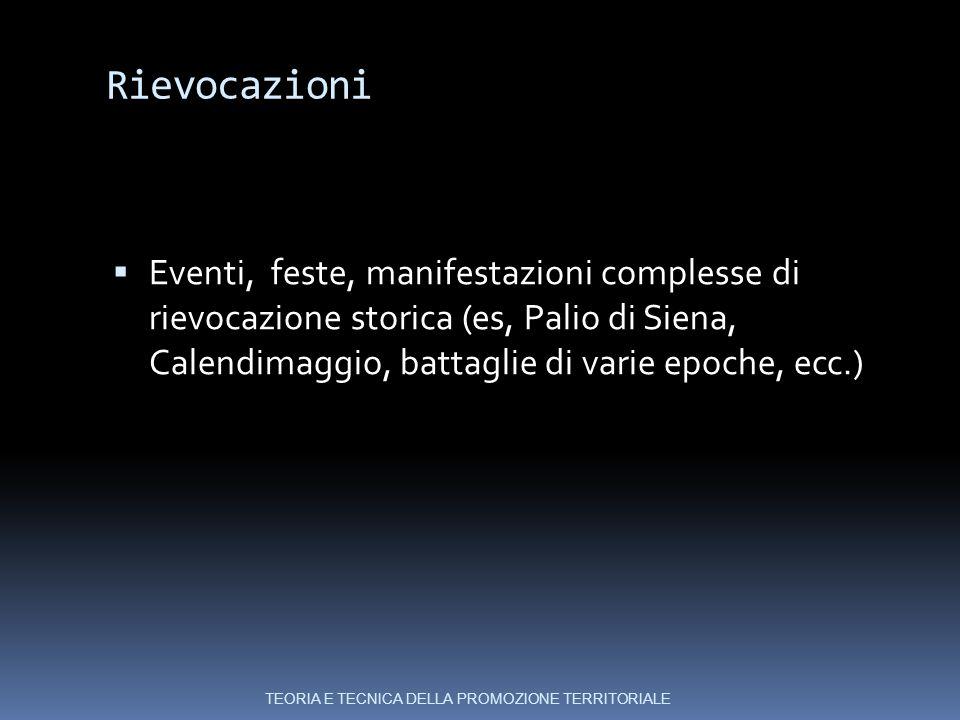 Rievocazioni Eventi, feste, manifestazioni complesse di rievocazione storica (es, Palio di Siena, Calendimaggio, battaglie di varie epoche, ecc.)