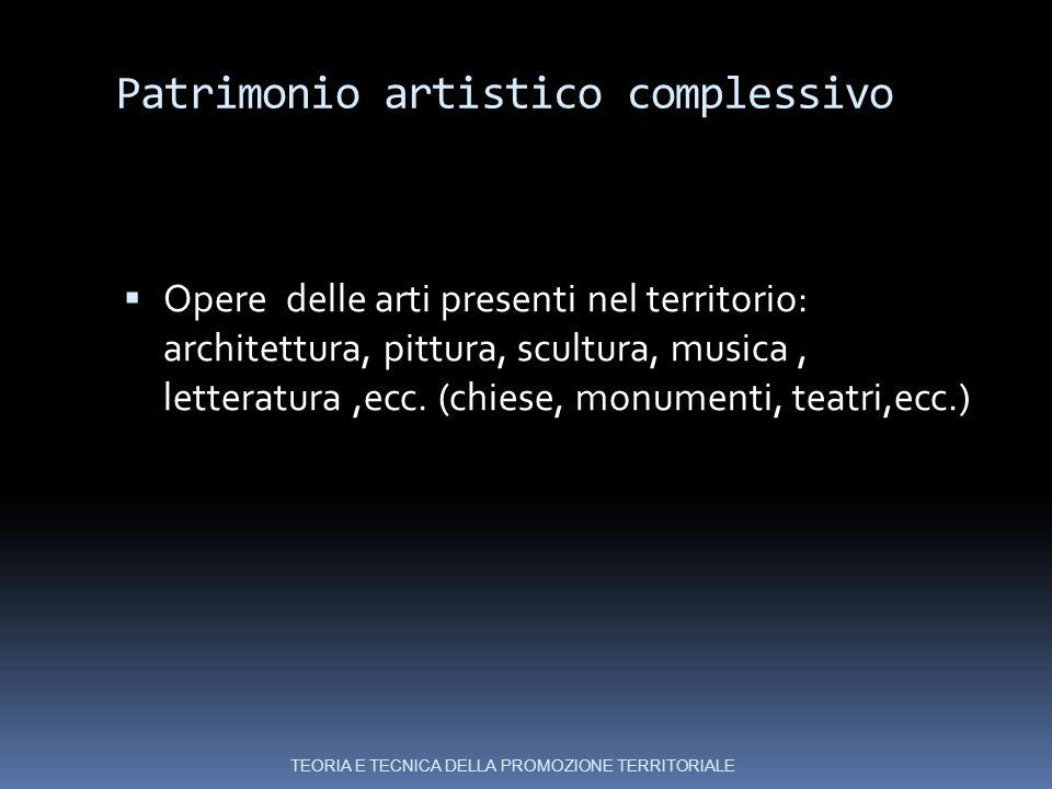 Patrimonio artistico complessivo