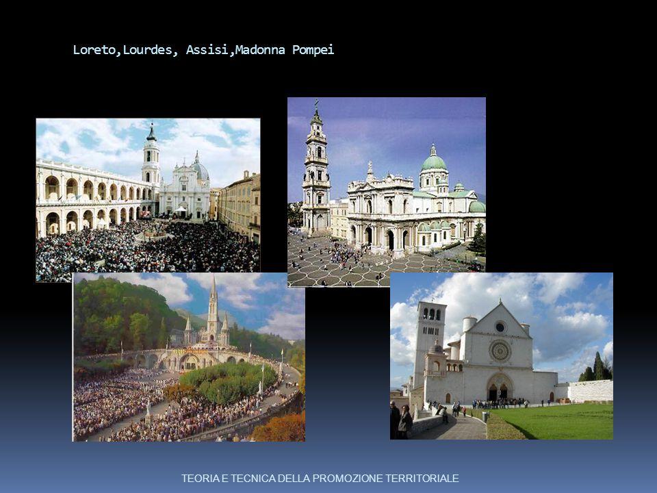 Loreto,Lourdes, Assisi,Madonna Pompei