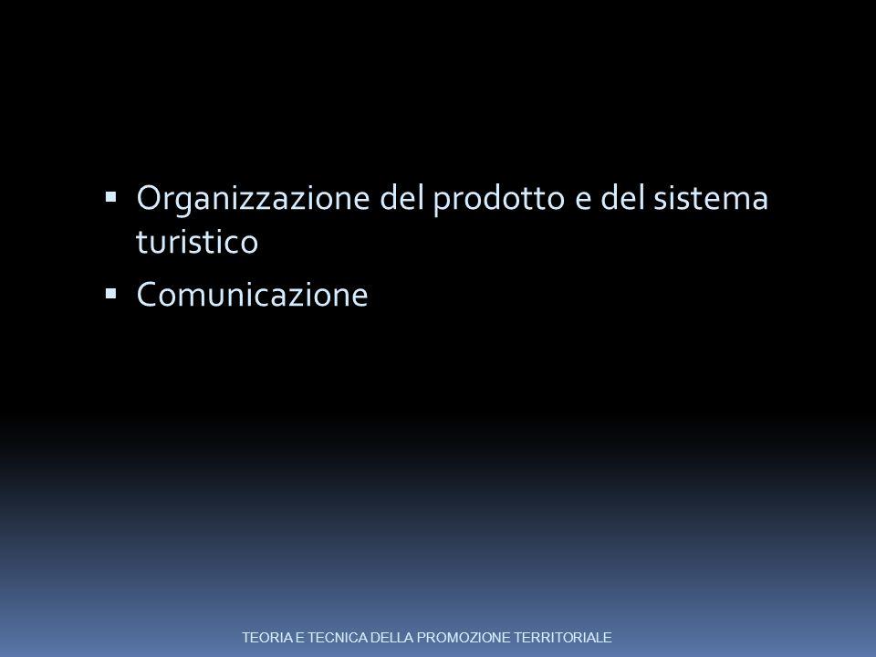 Organizzazione del prodotto e del sistema turistico Comunicazione