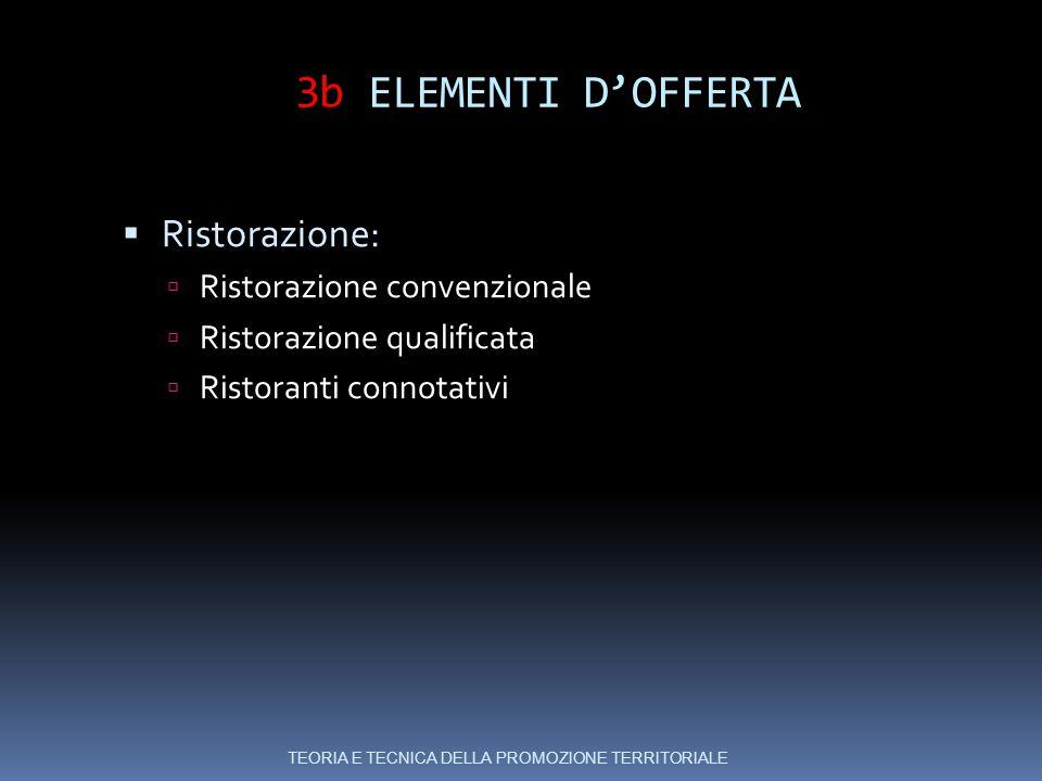 3b ELEMENTI D'OFFERTA Ristorazione: Ristorazione convenzionale