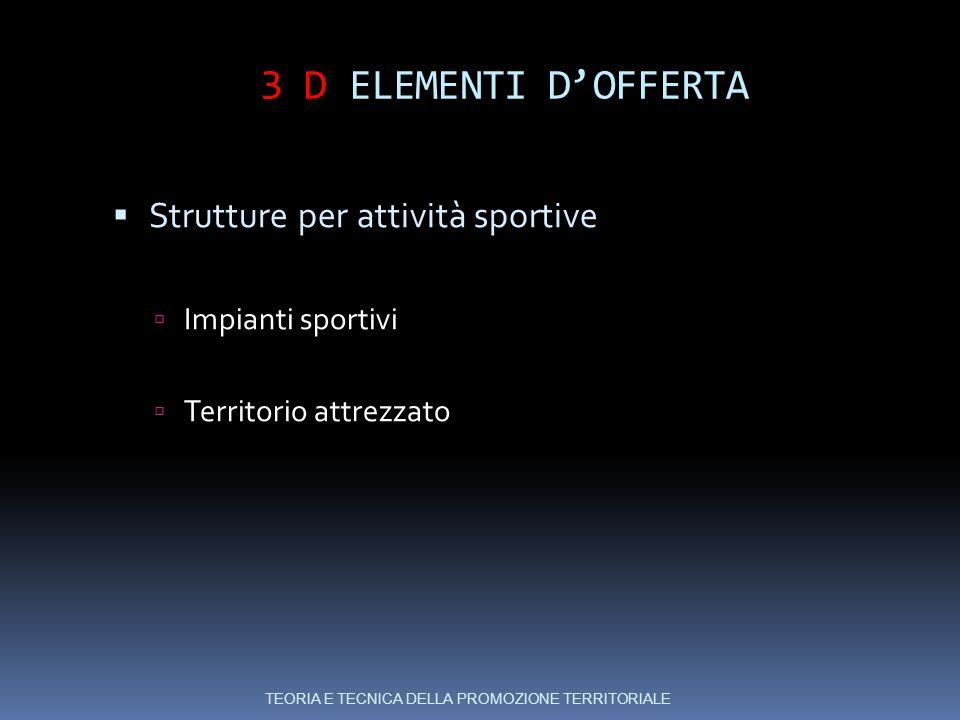 3 D ELEMENTI D'OFFERTA Strutture per attività sportive
