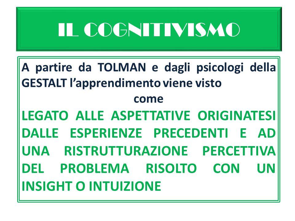 IL COGNITIVISMO A partire da Tolman e dagli psicologi della Gestalt l'apprendimento viene visto. come.