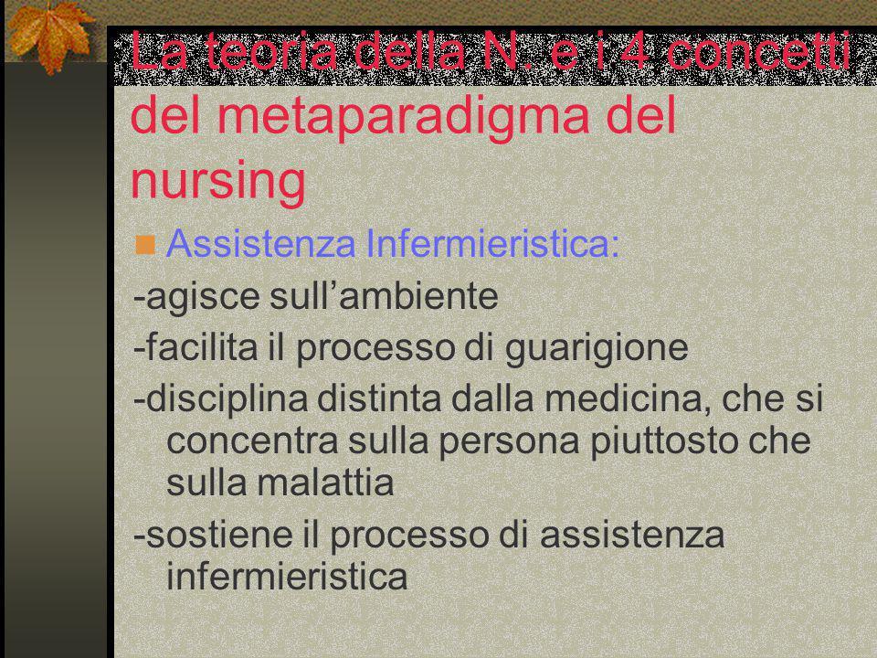 La teoria della N. e i 4 concetti del metaparadigma del nursing