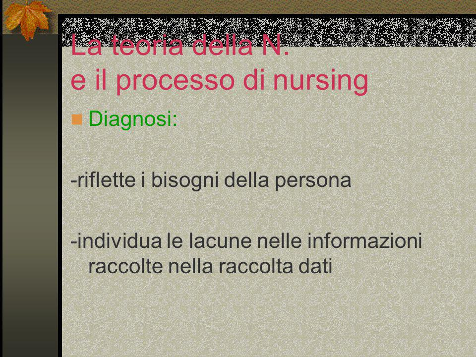 La teoria della N. e il processo di nursing