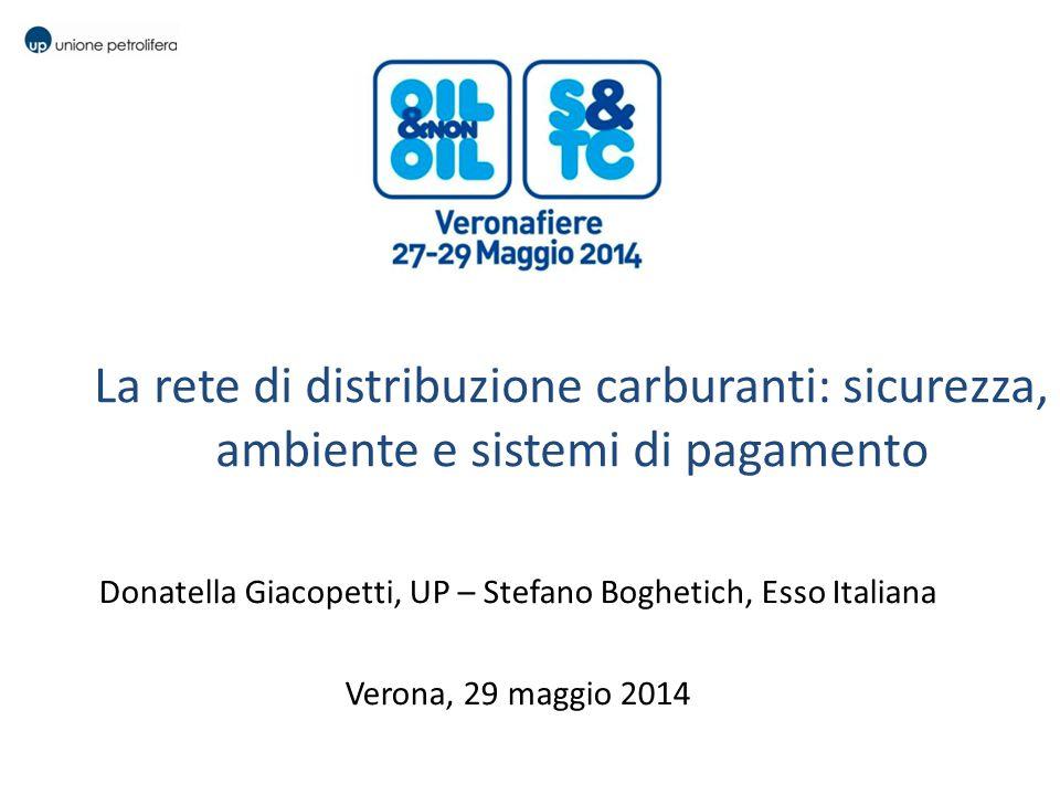 Donatella Giacopetti, UP – Stefano Boghetich, Esso Italiana