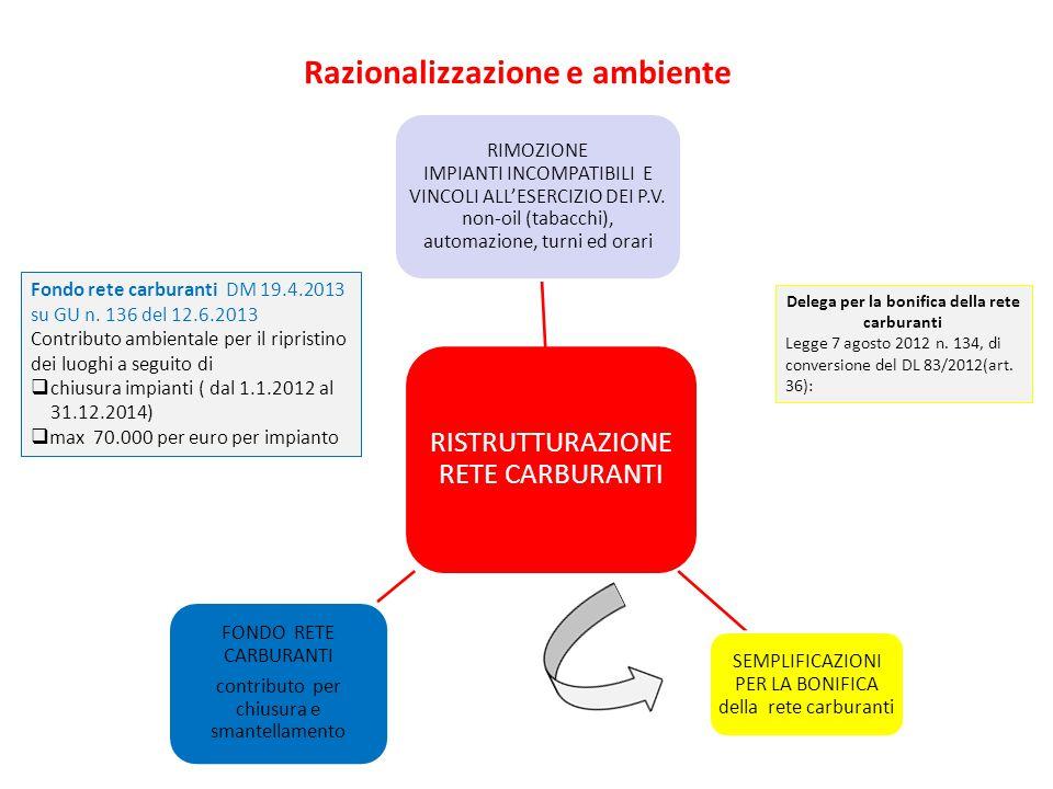 Razionalizzazione e ambiente