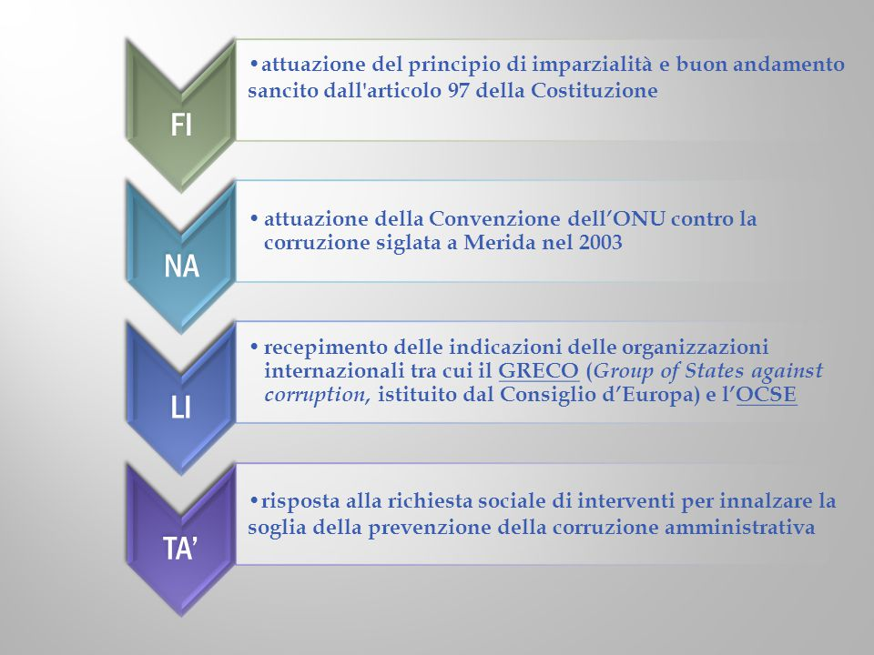 FI attuazione del principio di imparzialità e buon andamento sancito dall articolo 97 della Costituzione.
