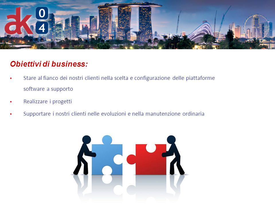 Obiettivi di business: