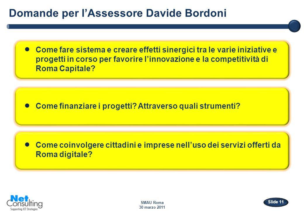 Davide Bordoni Assessore al Commercio e alle Attività Produttive, Roma Capitale