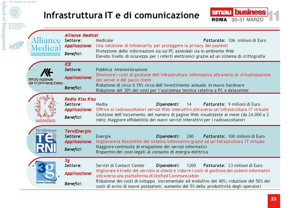 Infrastruttura IT e di comunicazione