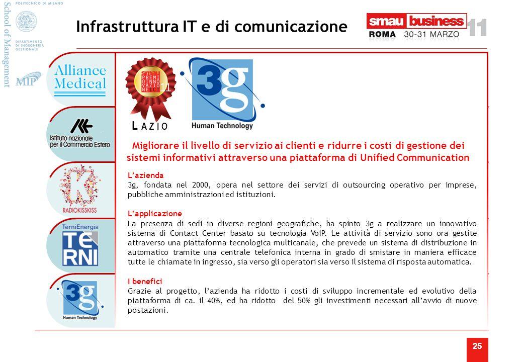 ICT nel Retail Divella Group Settore: GDO Applicazione: