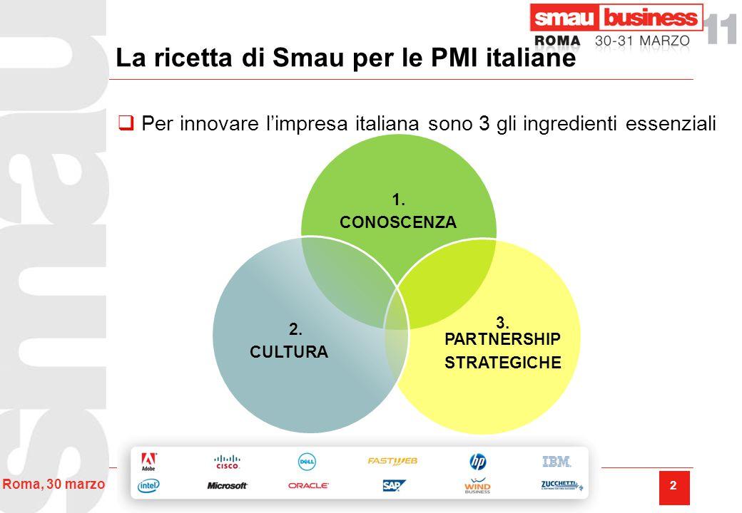 La ricetta di Smau per le PMI italiane