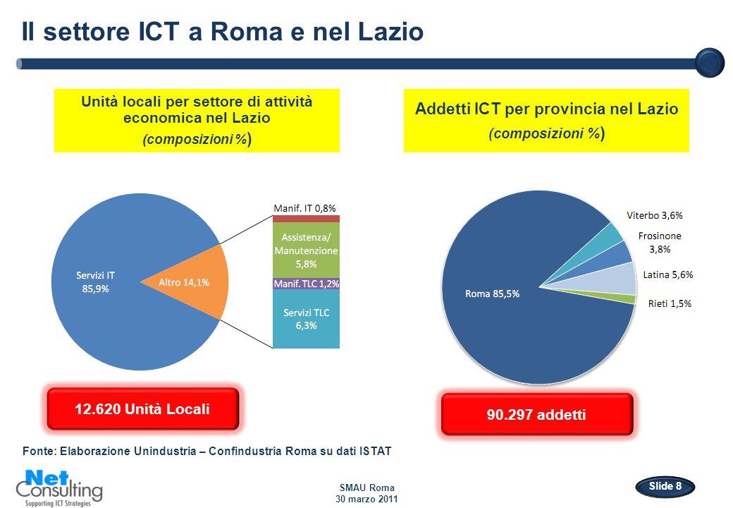 Famiglie con connessione a Banda Larga, possesso di PC e accesso a Internet nel Lazio(2006-2010)