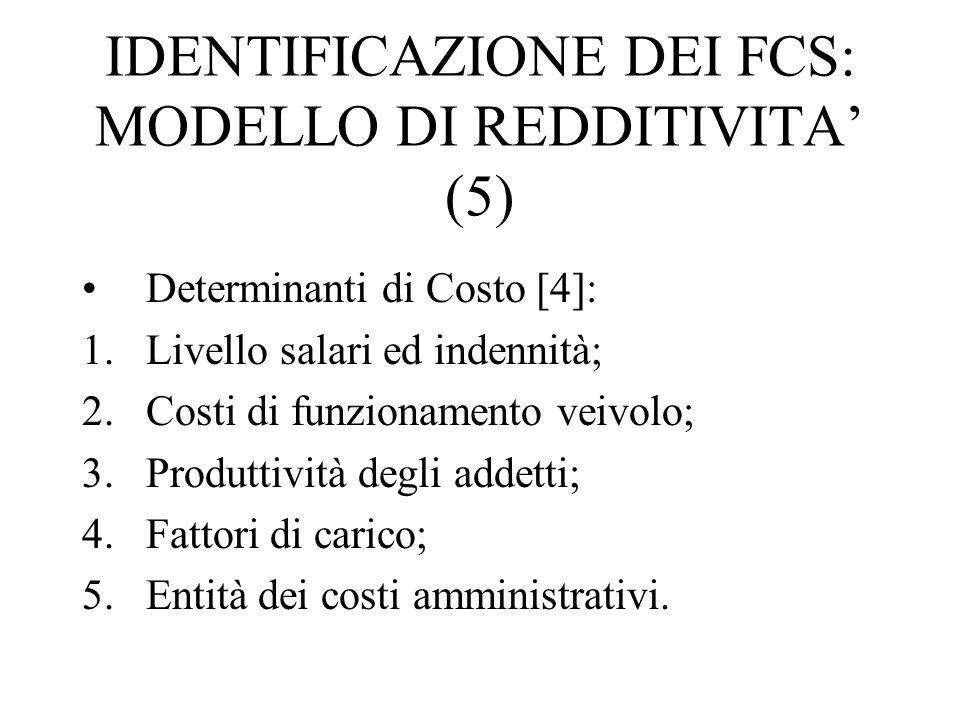 IDENTIFICAZIONE DEI FCS: MODELLO DI REDDITIVITA' (5)