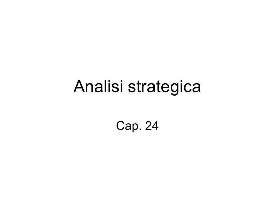 Analisi strategica Cap. 24