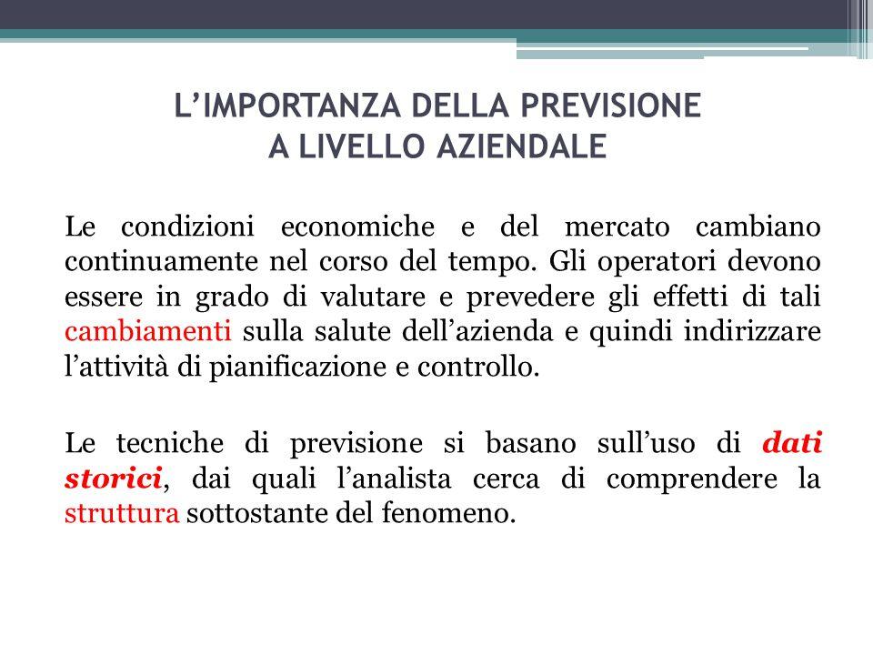 L'IMPORTANZA DELLA PREVISIONE A LIVELLO AZIENDALE