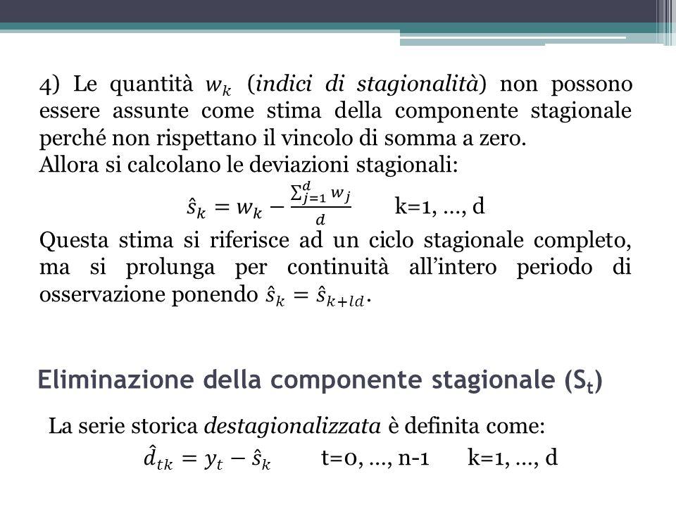 Eliminazione della componente stagionale (St)