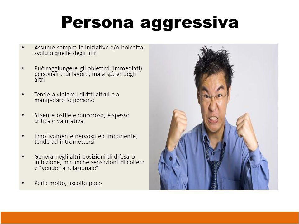 Persona aggressiva Assume sempre le iniziative e/o boicotta, svaluta quelle degli altri.
