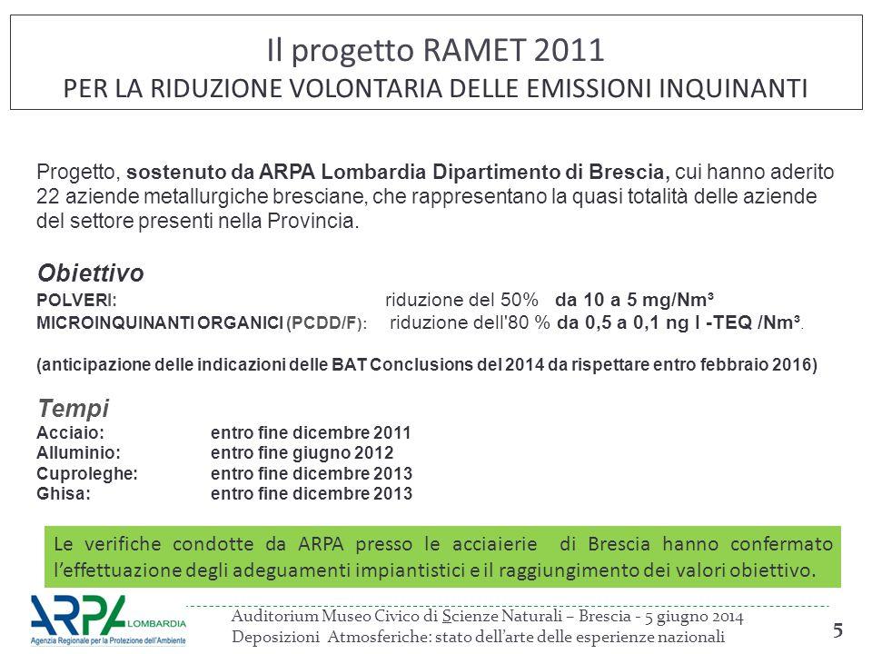 Il progetto RAMET 2011 PER LA RIDUZIONE VOLONTARIA DELLE EMISSIONI INQUINANTI