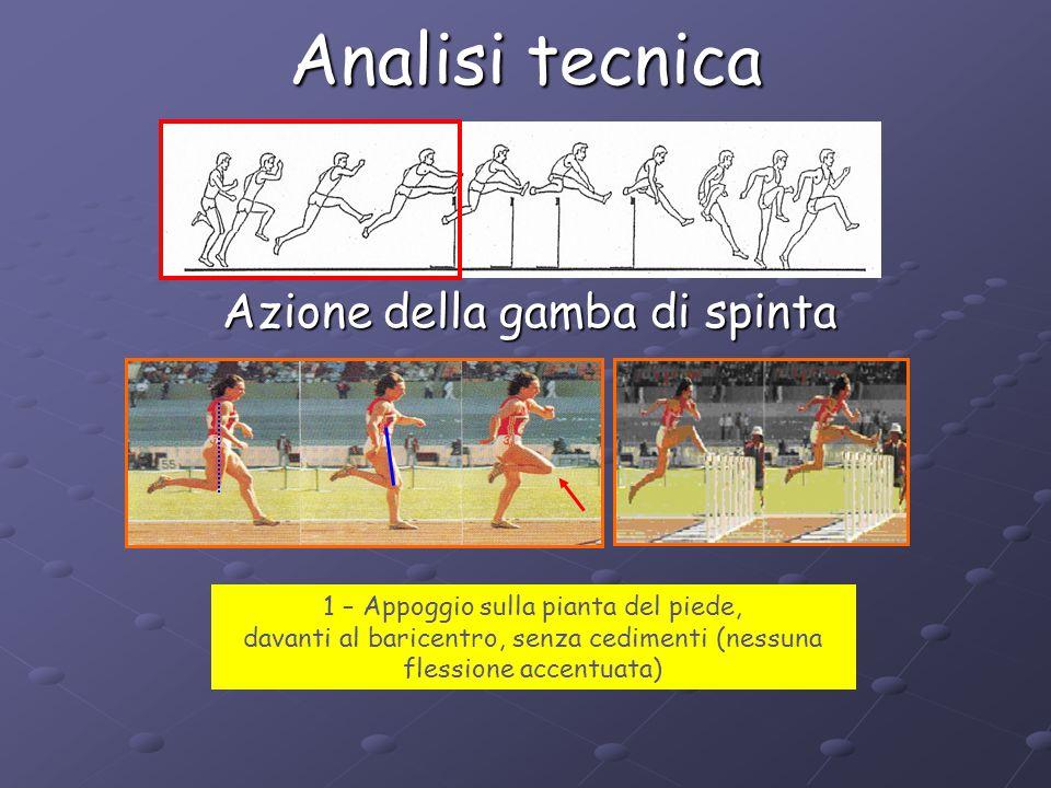 Analisi tecnica Azione della gamba di spinta