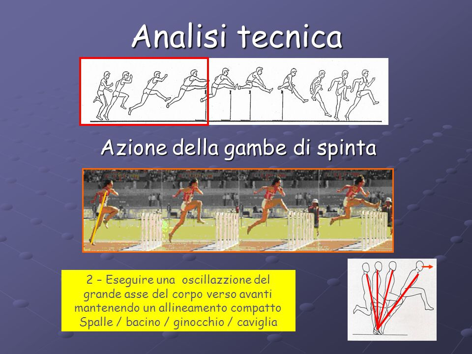 Analisi tecnica Azione della gambe di spinta