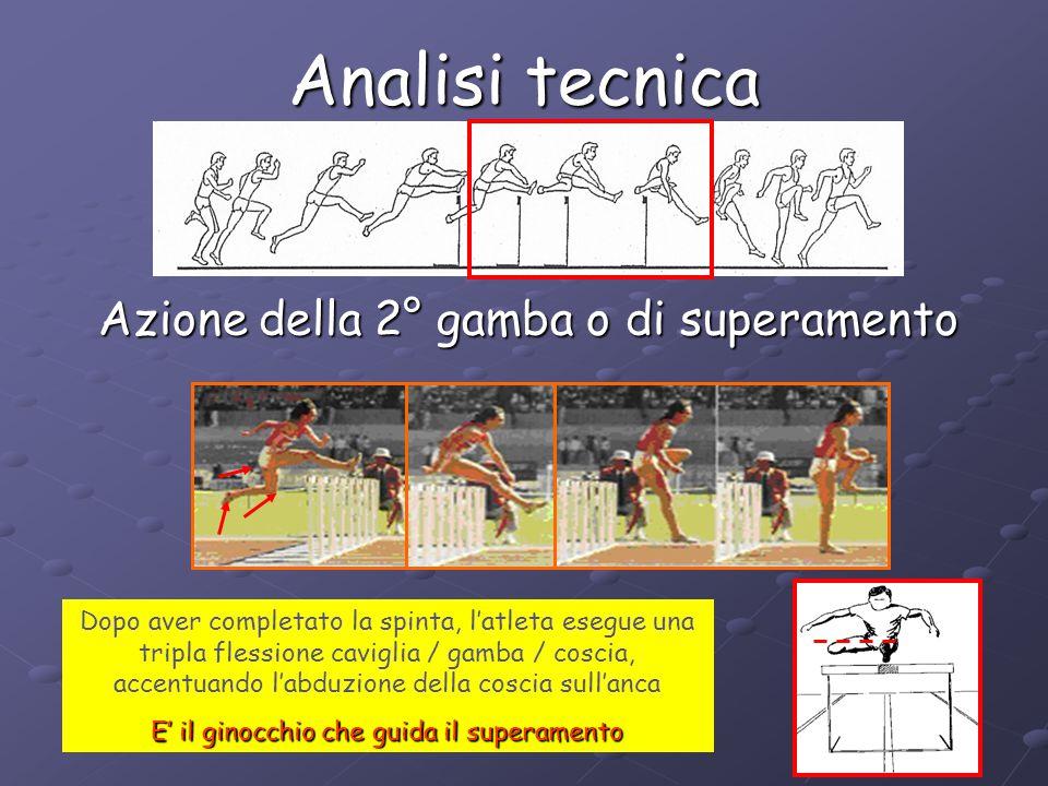 Analisi tecnica Azione della 2° gamba o di superamento