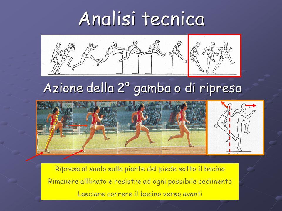 Analisi tecnica Azione della 2° gamba o di ripresa