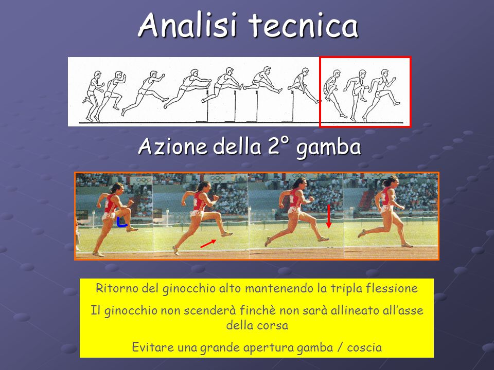 Analisi tecnica Azione della 2° gamba