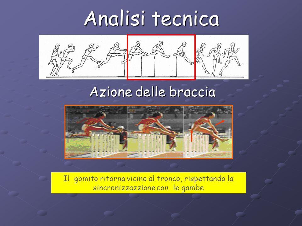 Analisi tecnica Azione delle braccia