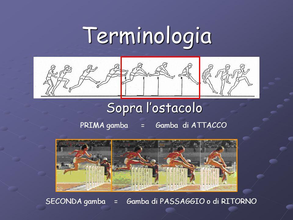 Terminologia Sopra l'ostacolo PRIMA gamba = Gamba di ATTACCO