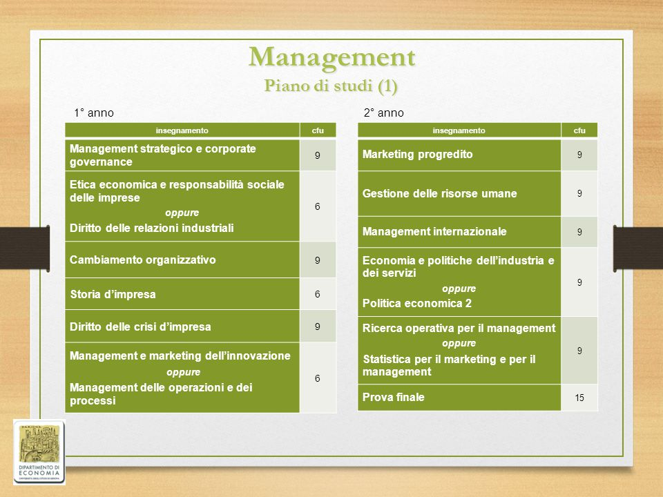 Management Piano di studi (1)