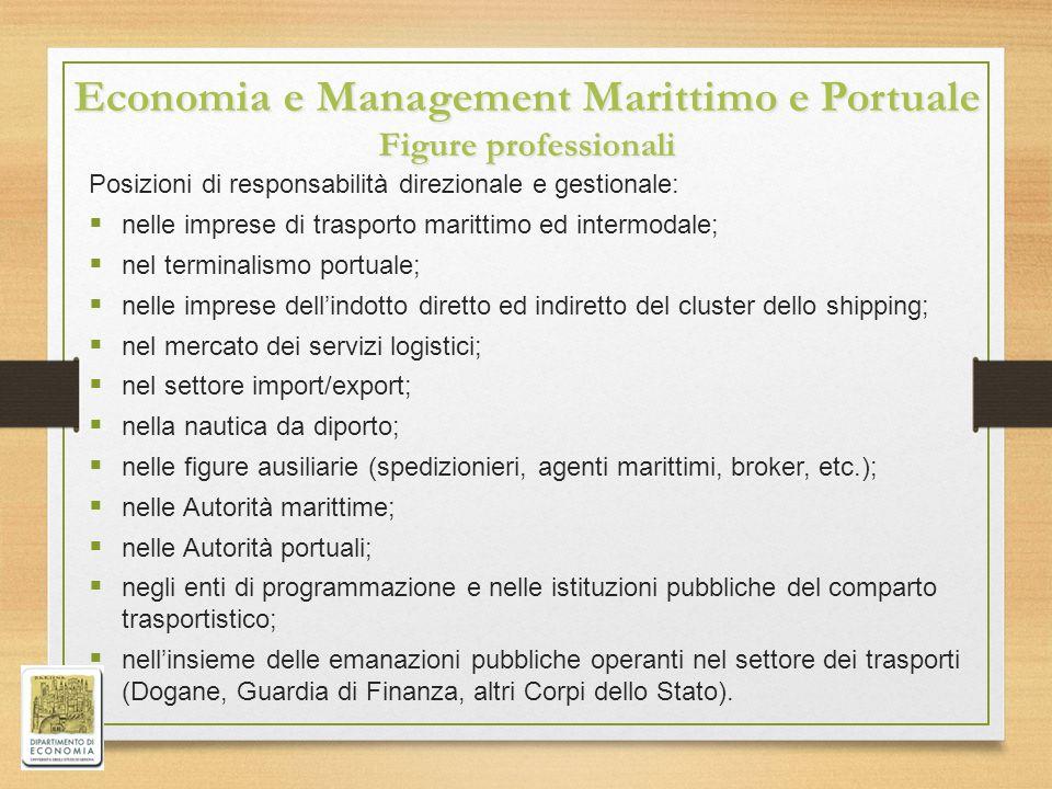 Economia e Management Marittimo e Portuale Figure professionali