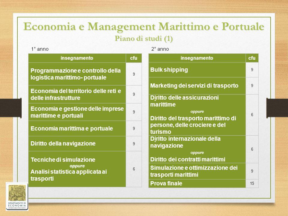 Economia e Management Marittimo e Portuale Piano di studi (1)