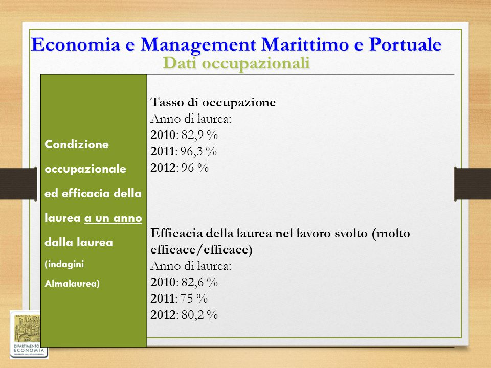 Economia e Management Marittimo e Portuale Dati occupazionali