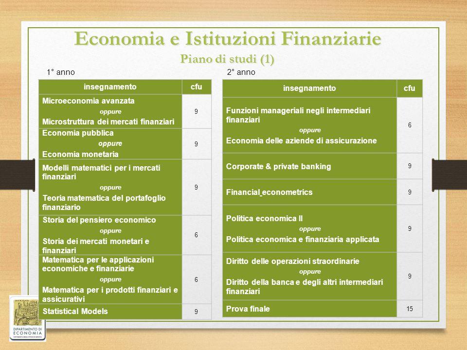 Economia e Istituzioni Finanziarie Piano di studi (1)