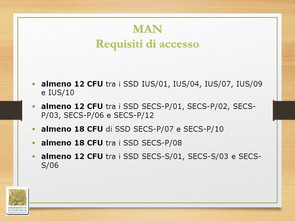 MAN Requisiti di accesso
