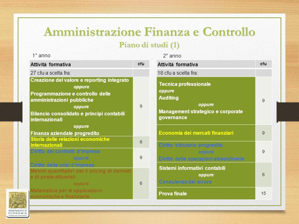 Amministrazione Finanza e Controllo Piano di studi (1)