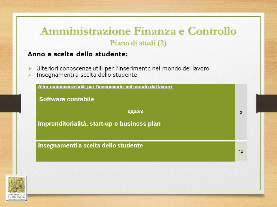 Amministrazione Finanza e Controllo Piano di studi (2)