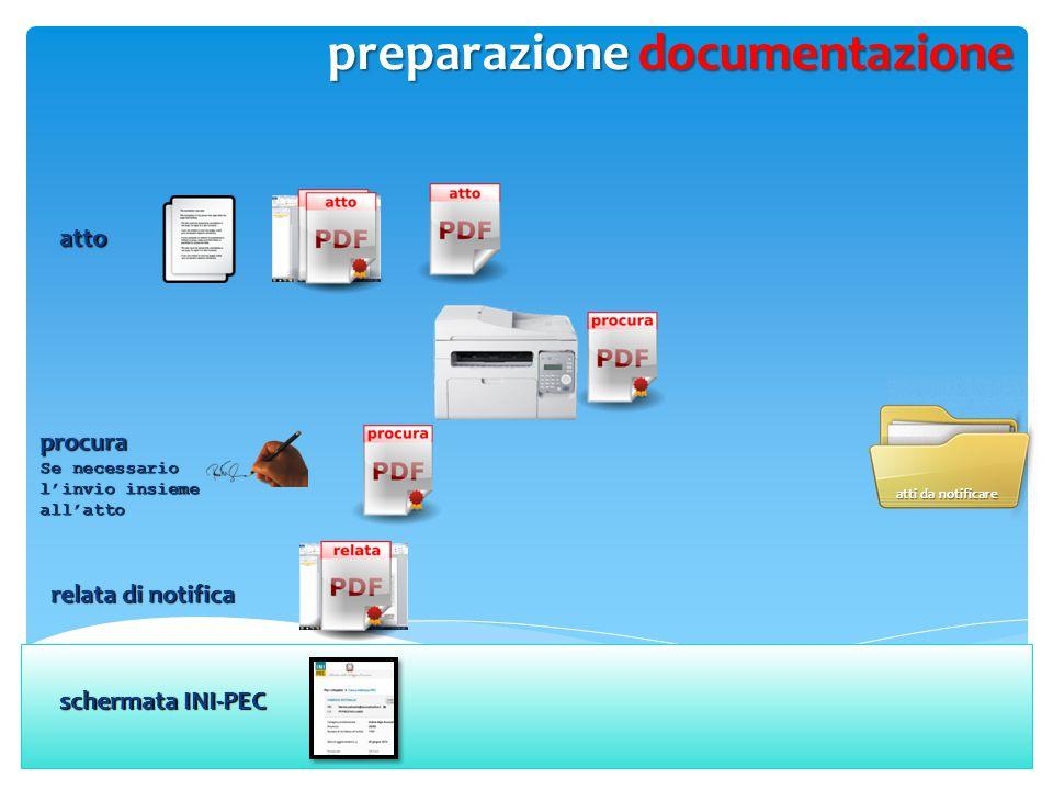 preparazione documentazione
