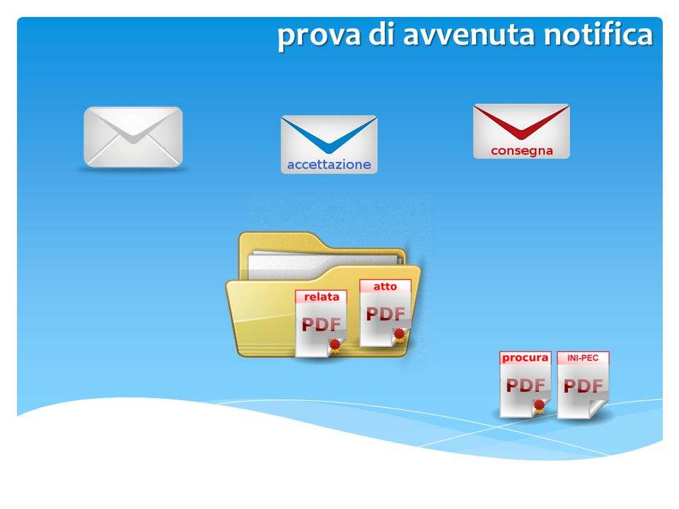 prova di avvenuta notifica