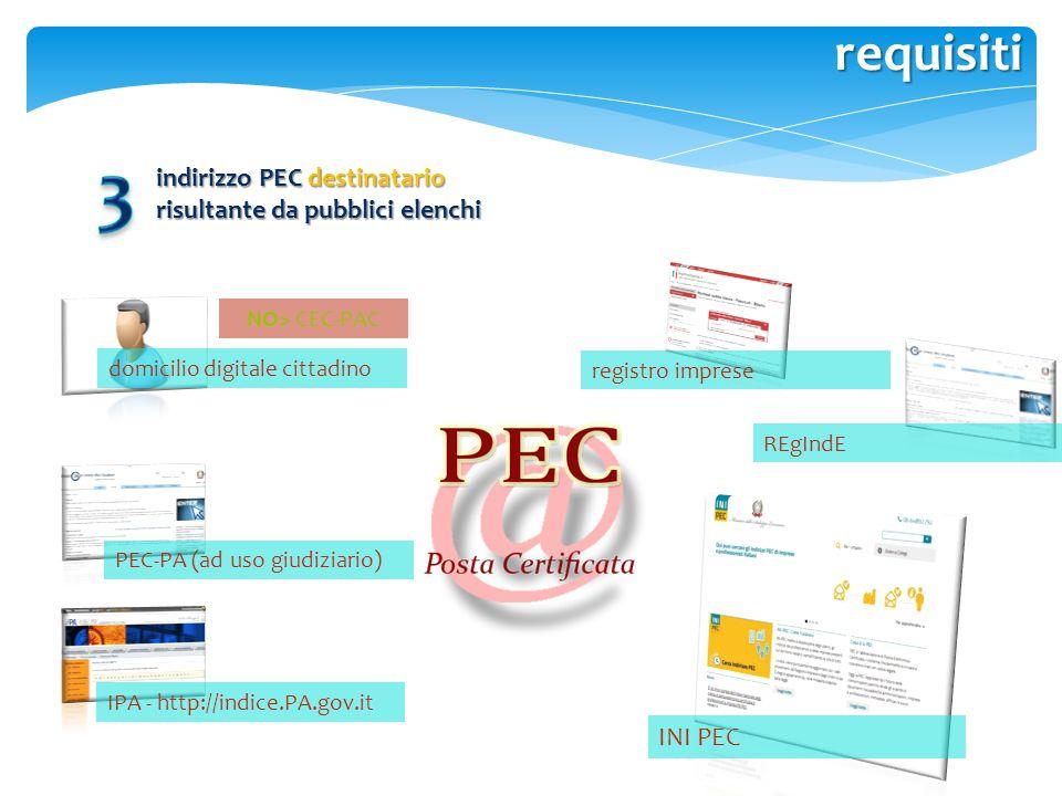 3 requisiti indirizzo PEC destinatario risultante da pubblici elenchi