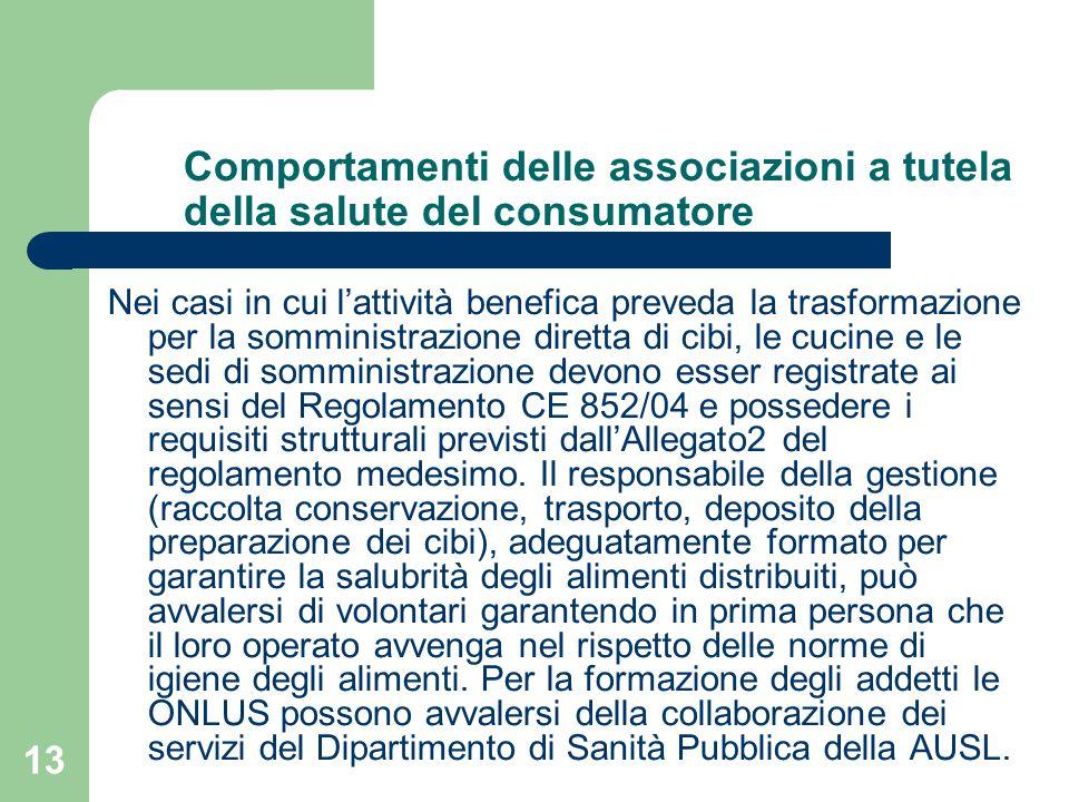 Comportamenti delle associazioni a tutela della salute del consumatore
