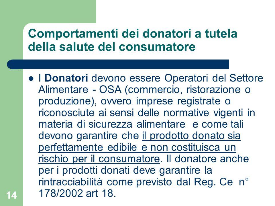 Comportamenti dei donatori a tutela della salute del consumatore