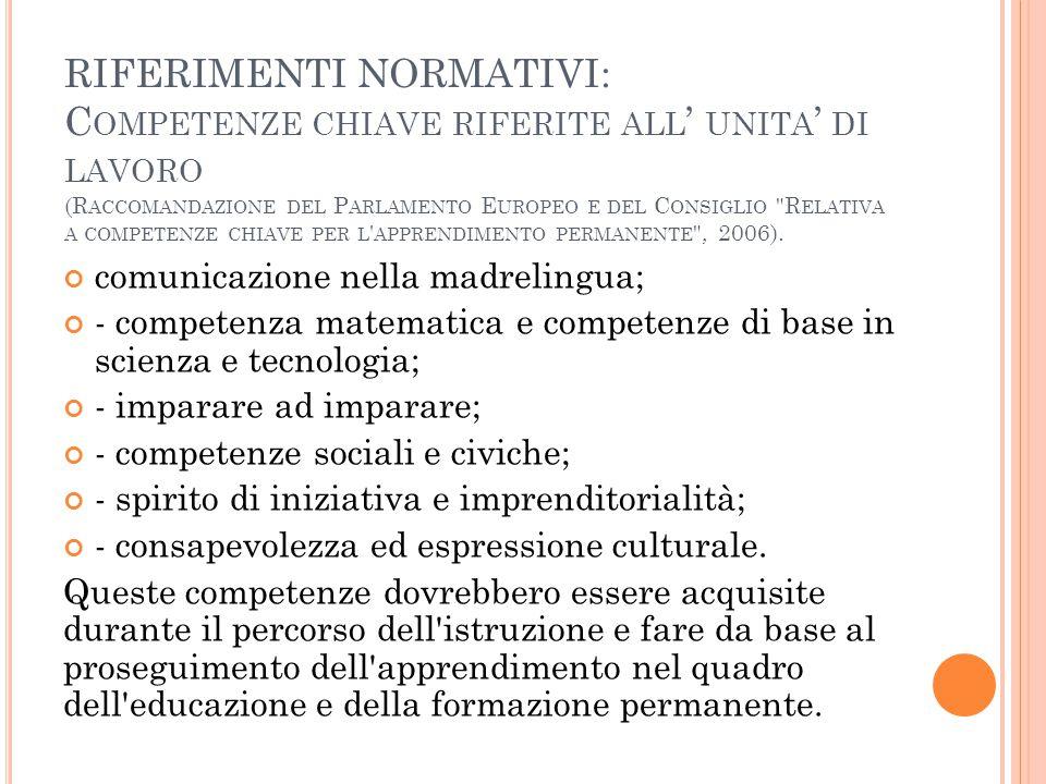 RIFERIMENTI NORMATIVI: Competenze chiave riferite all' unita' di lavoro (Raccomandazione del Parlamento Europeo e del Consiglio Relativa a competenze chiave per l apprendimento permanente , 2006).