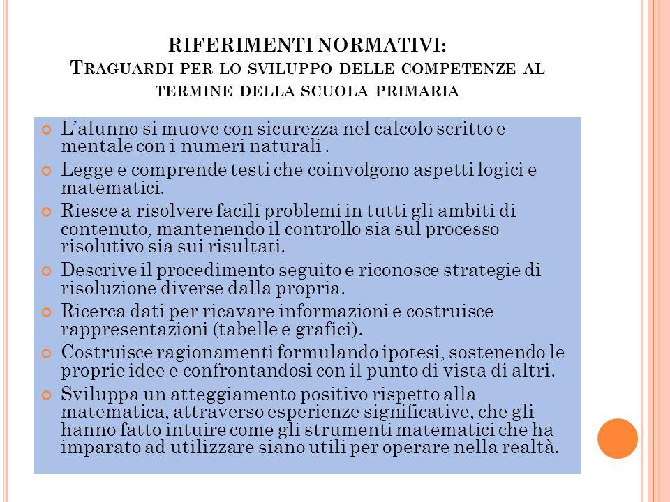 RIFERIMENTI NORMATIVI: Traguardi per lo sviluppo delle competenze al termine della scuola primaria
