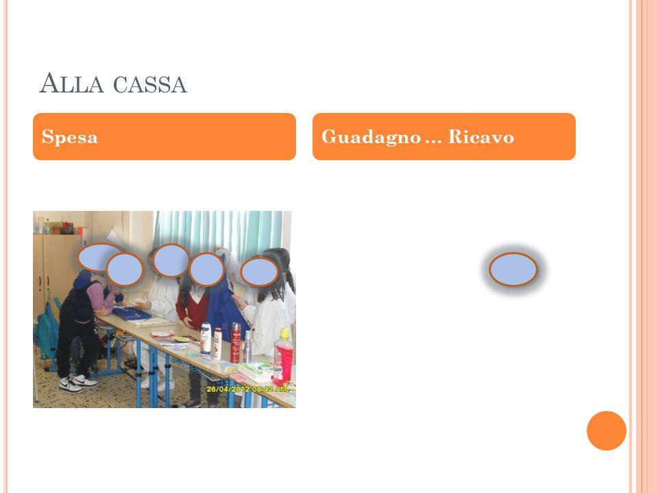 Alla cassa Spesa Guadagno … Ricavo