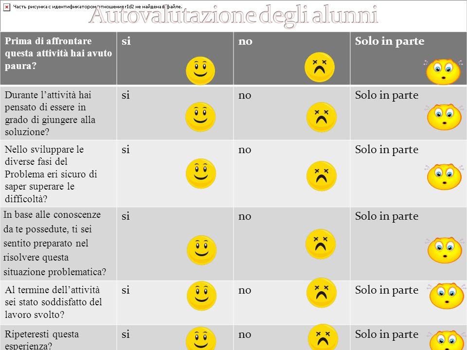 Autovalutazione degli alunni
