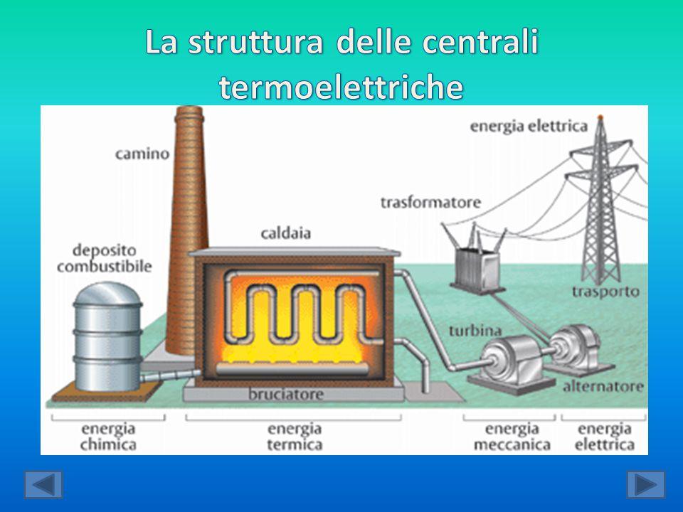 La struttura delle centrali termoelettriche